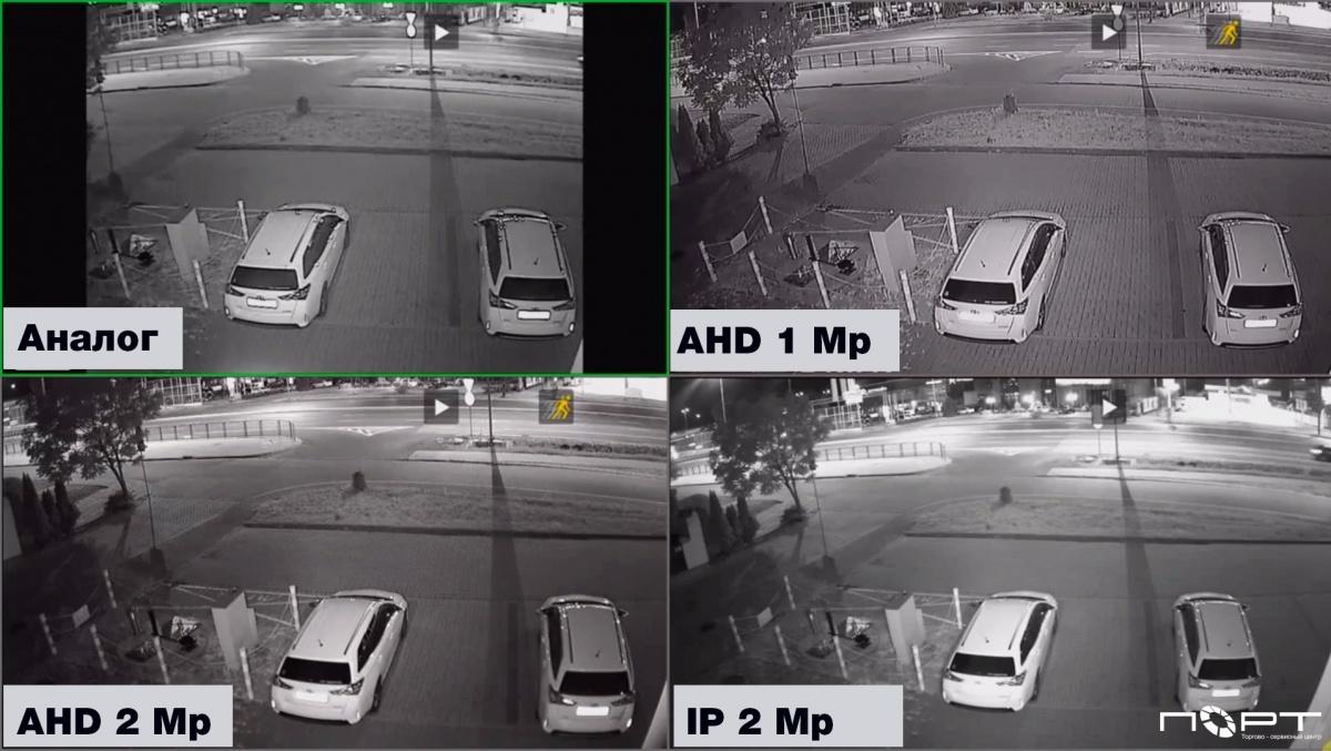 Видео камеры для видео наблюдения